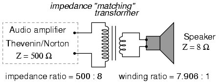 impedance matching transformer