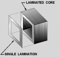 Stack of laminated core of transformer.
