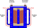 All about transformer oil or transformer insulating oil- in brief.